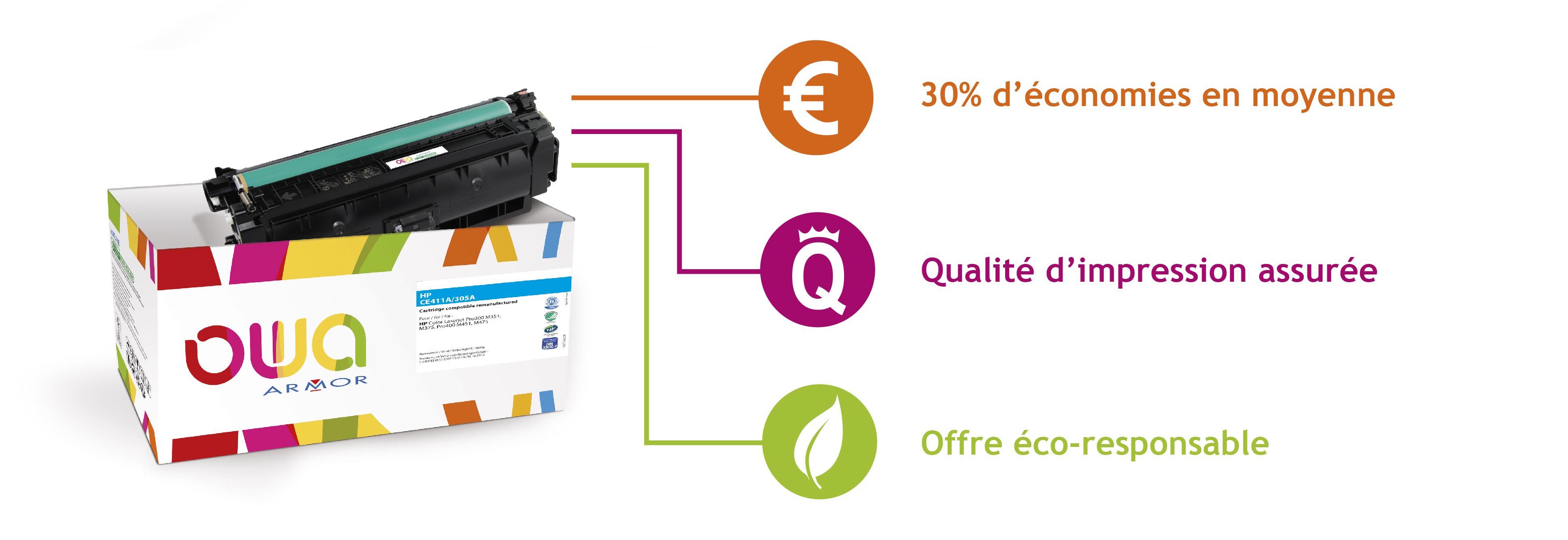 OWA, c est une solution tout-en-un unique sur le marché des consommables  d impression 2d69c7f262cb