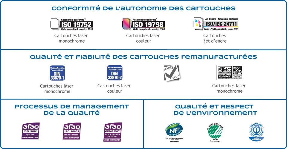 Cartouche D Encre Professionnelle Certifi 233 E Amp Garantie Owa