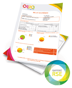 Materials Audit: Quantified tracking of your print cartridge collection for your CSR report
